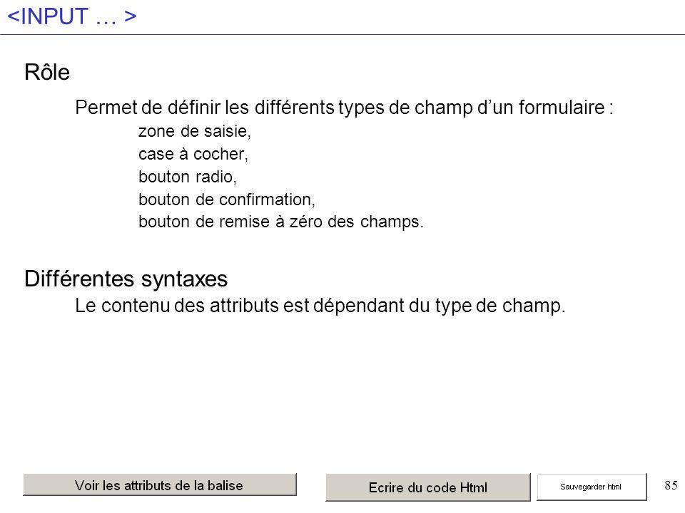 85 Rôle Permet de définir les différents types de champ dun formulaire : zone de saisie, case à cocher, bouton radio, bouton de confirmation, bouton de remise à zéro des champs.