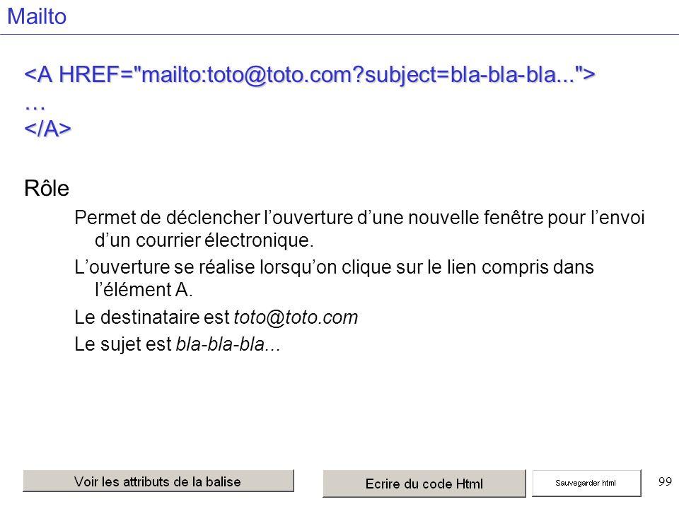 99 Mailto … … Rôle Permet de déclencher louverture dune nouvelle fenêtre pour lenvoi dun courrier électronique.