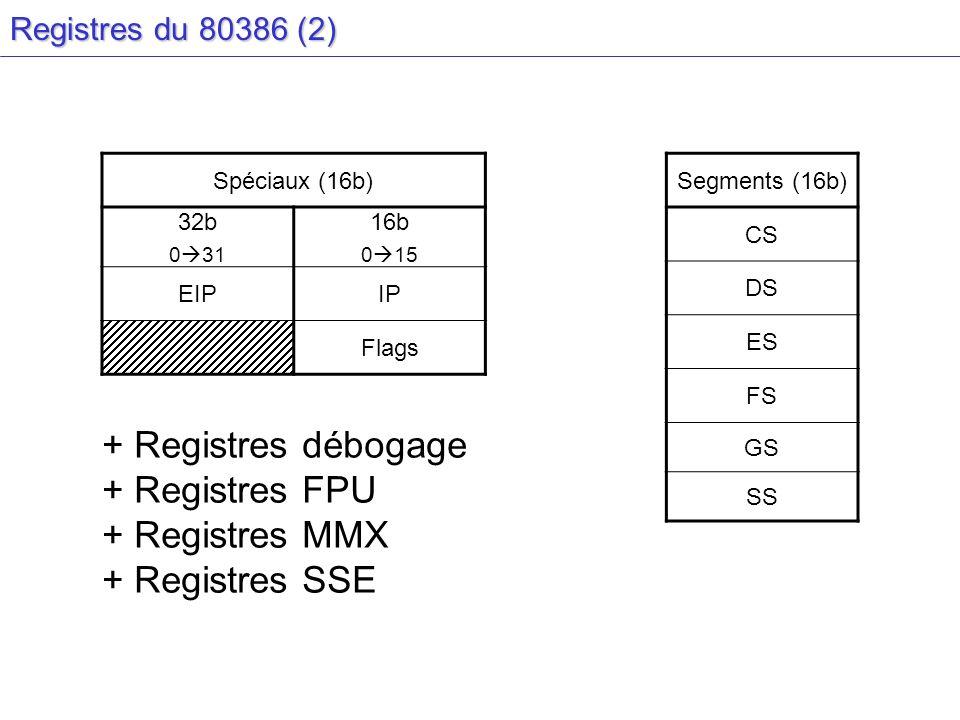 Registres du 80386 (2) Segments (16b) CS DS ES FS GS SS Spéciaux (16b) 32b 0 31 16b 0 15 EIPIP Flags + Registres débogage + Registres FPU + Registres