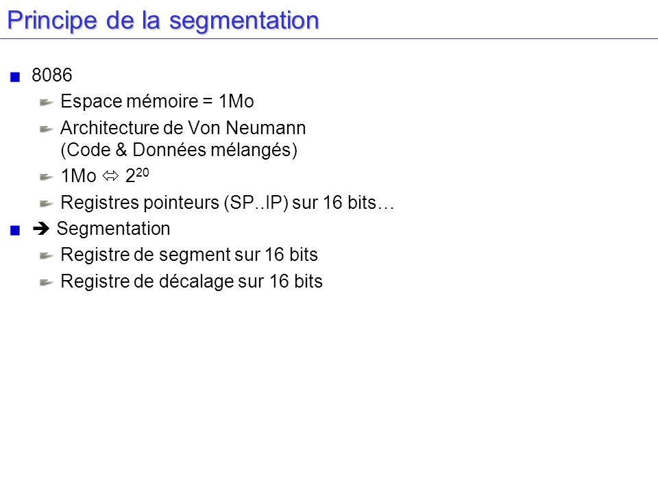 Principe de la segmentation 8086 Espace mémoire = 1Mo Architecture de Von Neumann (Code & Données mélangés) 1Mo 2 20 Registres pointeurs (SP..IP) sur