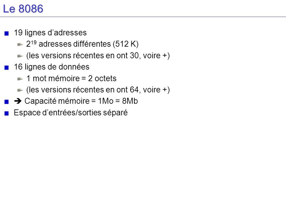 Le 8086 19 lignes dadresses 2 19 adresses différentes (512 K) (les versions récentes en ont 30, voire +) 16 lignes de données 1 mot mémoire = 2 octets