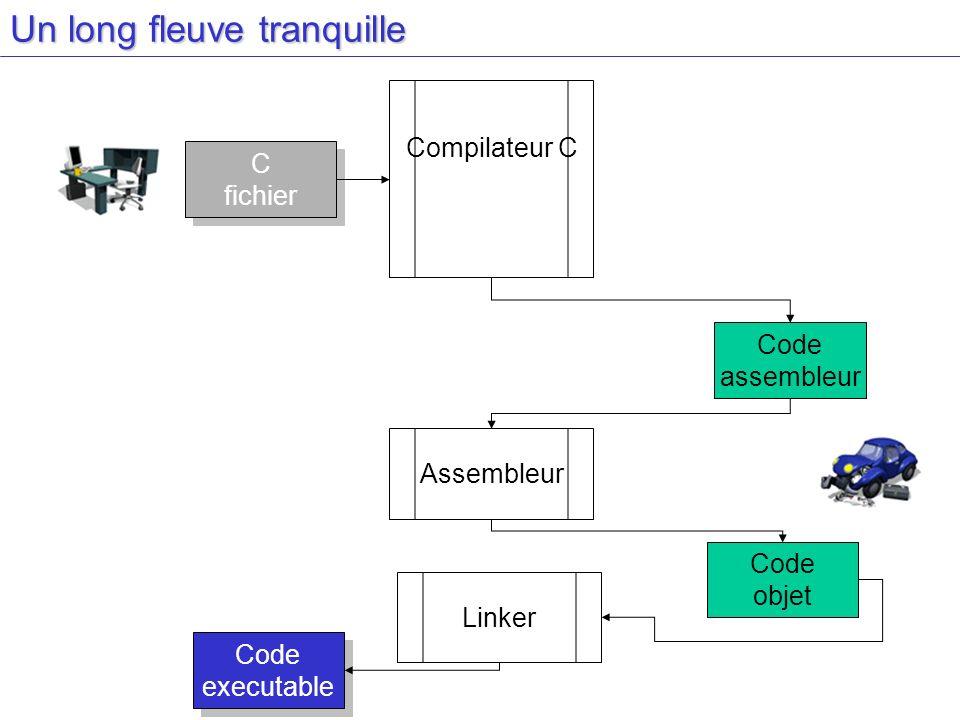 Chaîne de compilation Compiler un langage de haut niveau (C) Source C AssembleurFichier Objet Programme Exécutable Programme Exécutable gcc -Sgcc -cgcc as ld gcc gcc -c gcc