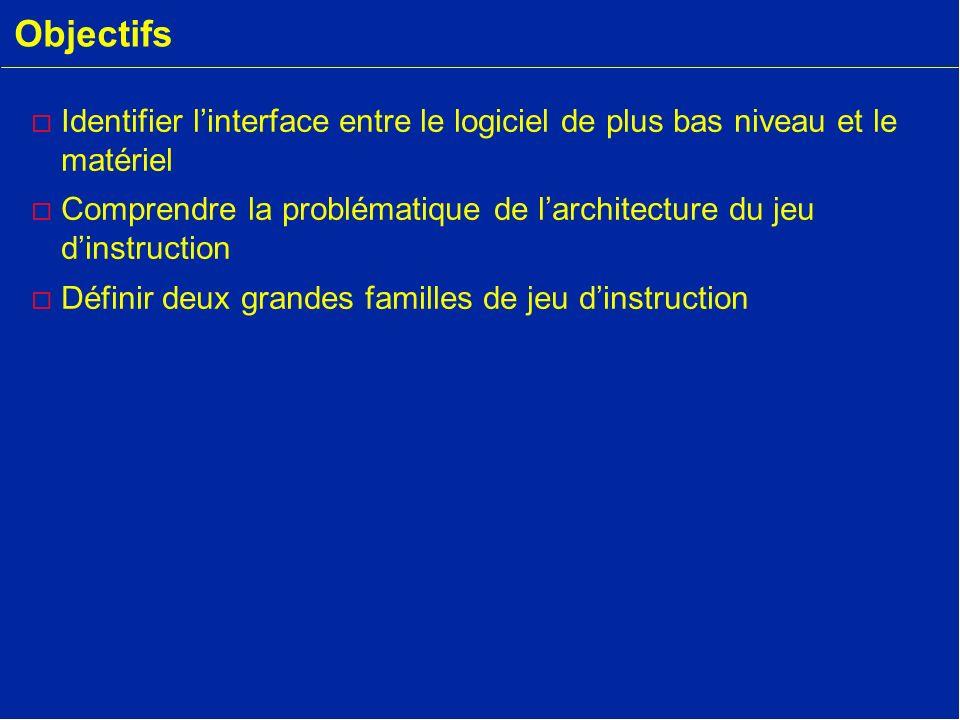 Objectifs o Identifier linterface entre le logiciel de plus bas niveau et le matériel o Comprendre la problématique de larchitecture du jeu dinstructi