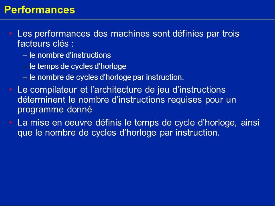 Performances Les performances des machines sont définies par trois facteurs clés : –le nombre dinstructions –le temps de cycles dhorloge –le nombre de