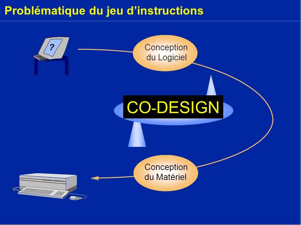 Problématique du jeu dinstructions ? CO - DESIGN Conception du Matériel Conception du Logiciel