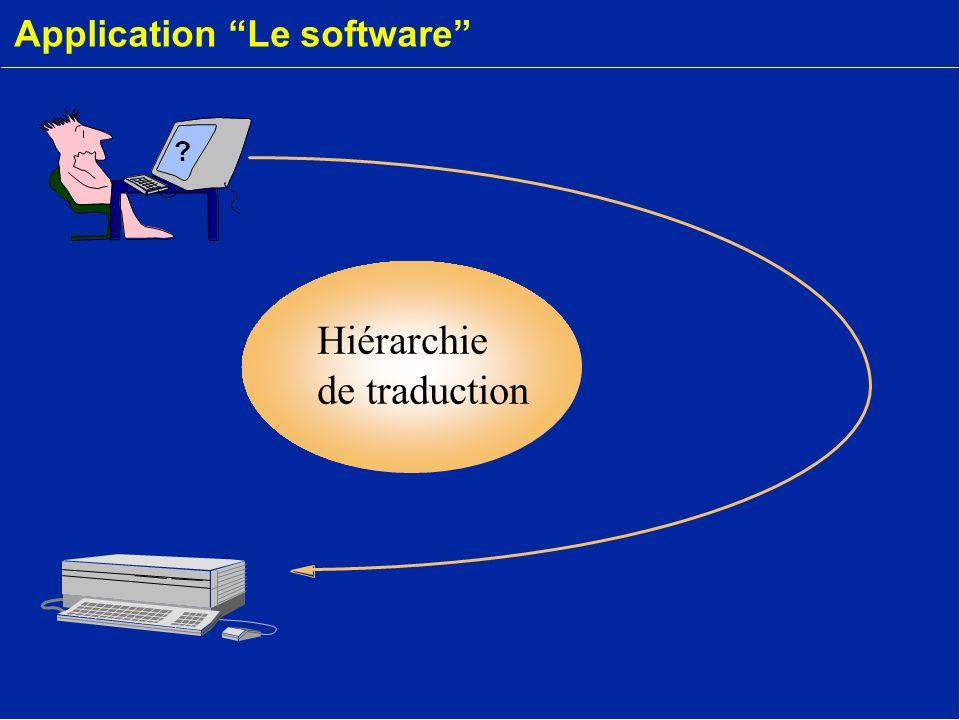 Application Le software Hiérarchie de traduction ?