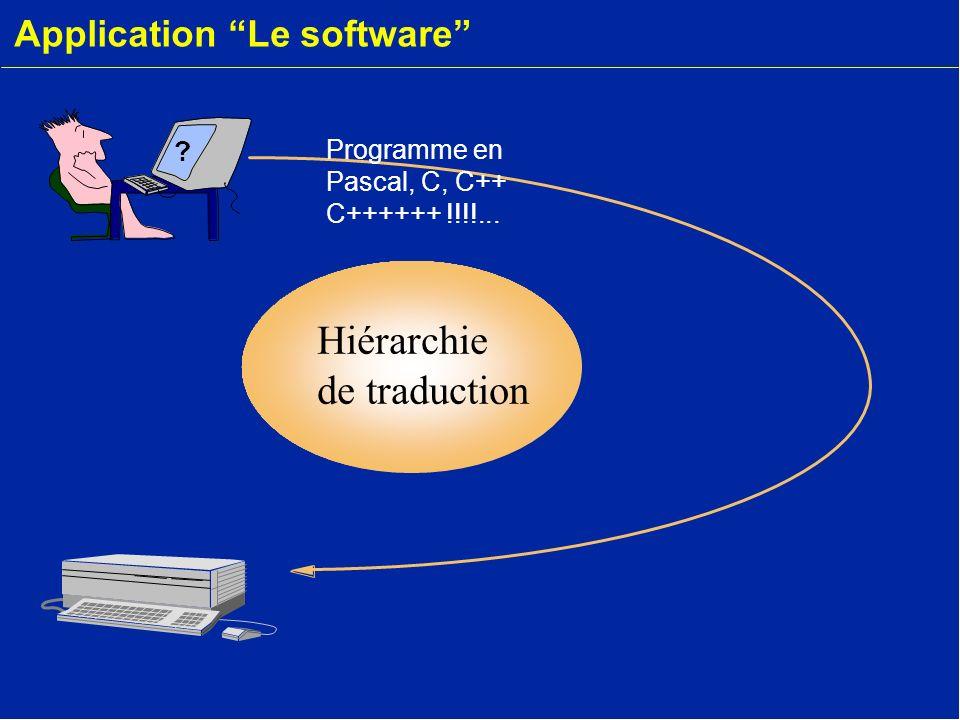 Application Le software Hiérarchie de traduction ? Programme en Pascal, C, C++ C++++++ !!!!...