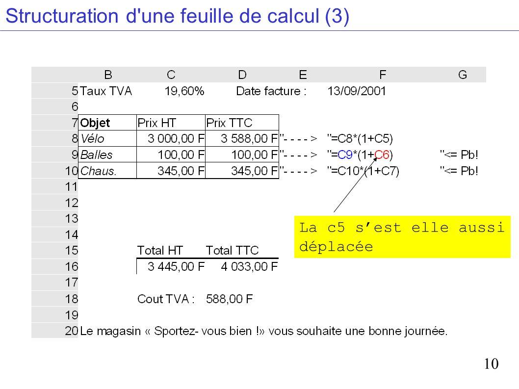 10 La c5 sest elle aussi déplacée Structuration d'une feuille de calcul (3)