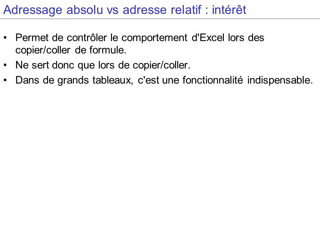 Adressage absolu vs adresse relatif : intérêt Permet de contrôler le comportement d'Excel lors des copier/coller de formule. Ne sert donc que lors de