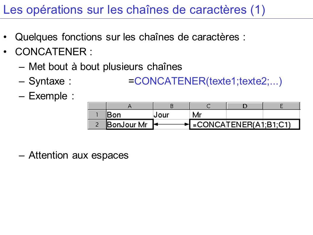 Les opérations sur les chaînes de caractères (1) Quelques fonctions sur les chaînes de caractères : CONCATENER : –Met bout à bout plusieurs chaînes –Syntaxe : =CONCATENER(texte1;texte2;...) –Exemple : –Attention aux espaces