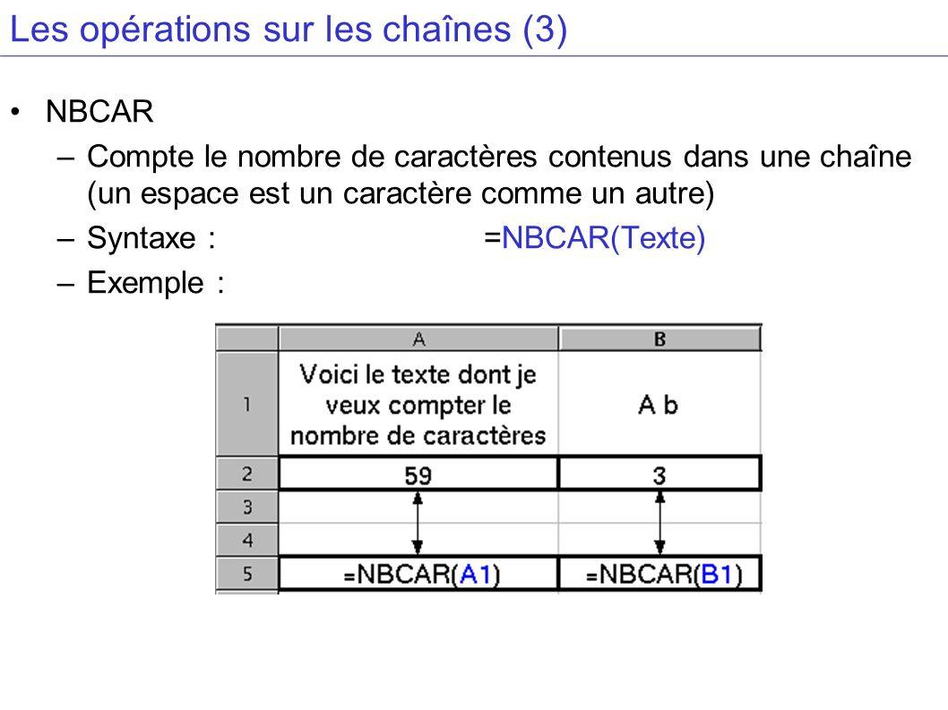 Les opérations sur les chaînes (3) NBCAR –Compte le nombre de caractères contenus dans une chaîne (un espace est un caractère comme un autre) –Syntaxe :=NBCAR(Texte) –Exemple :