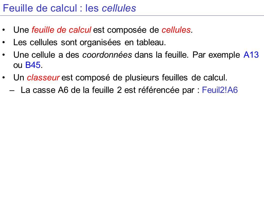 Feuille de calcul : les cellules Une feuille de calcul est composée de cellules. Les cellules sont organisées en tableau. Une cellule a des coordonnée