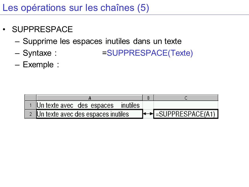 Les opérations sur les chaînes (5) SUPPRESPACE –Supprime les espaces inutiles dans un texte –Syntaxe : =SUPPRESPACE(Texte) –Exemple :