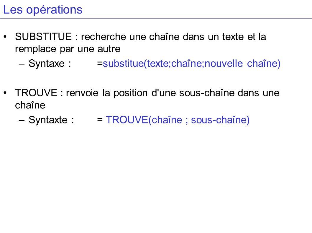 Les opérations SUBSTITUE : recherche une chaîne dans un texte et la remplace par une autre –Syntaxe : =substitue(texte;chaîne;nouvelle chaîne) TROUVE : renvoie la position d une sous-chaîne dans une chaîne –Syntaxte : = TROUVE(chaîne ; sous-chaîne)