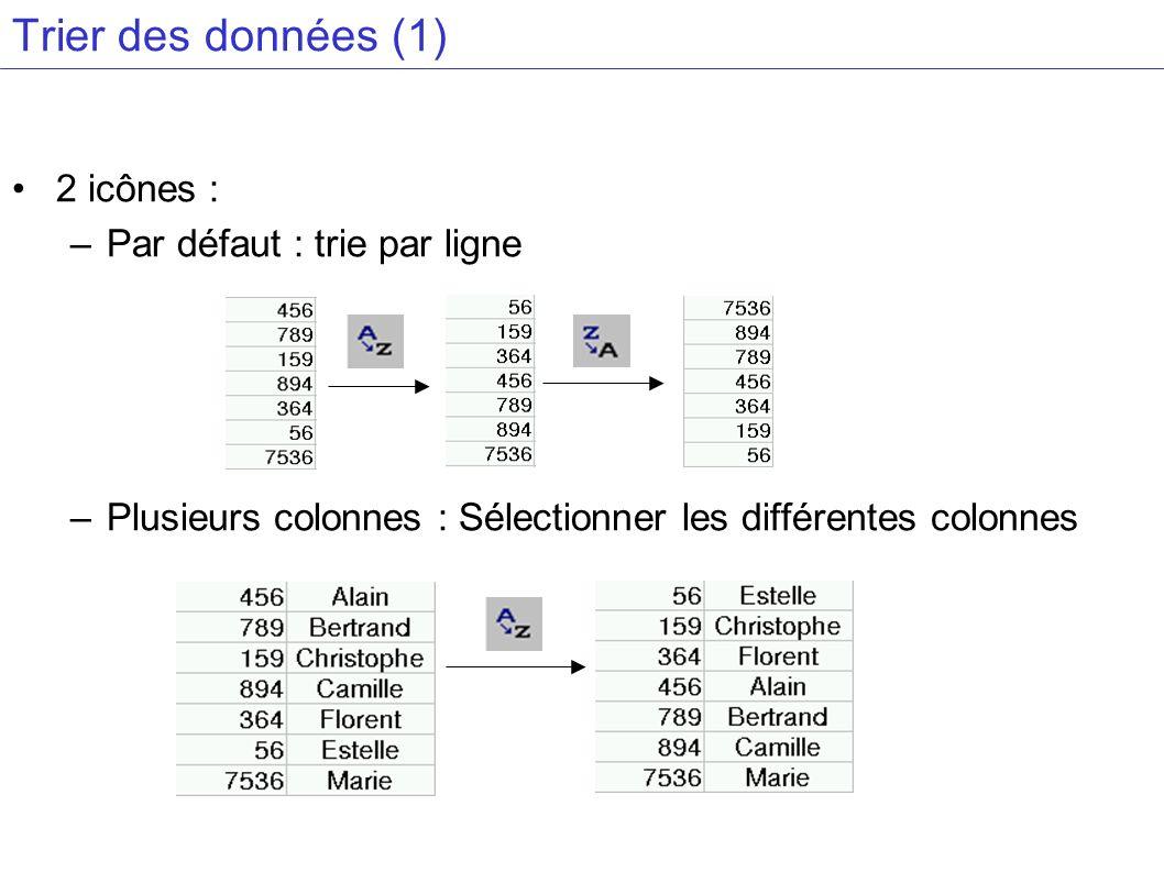 Trier des données (1) 2 icônes : –Par défaut : trie par ligne –Plusieurs colonnes : Sélectionner les différentes colonnes