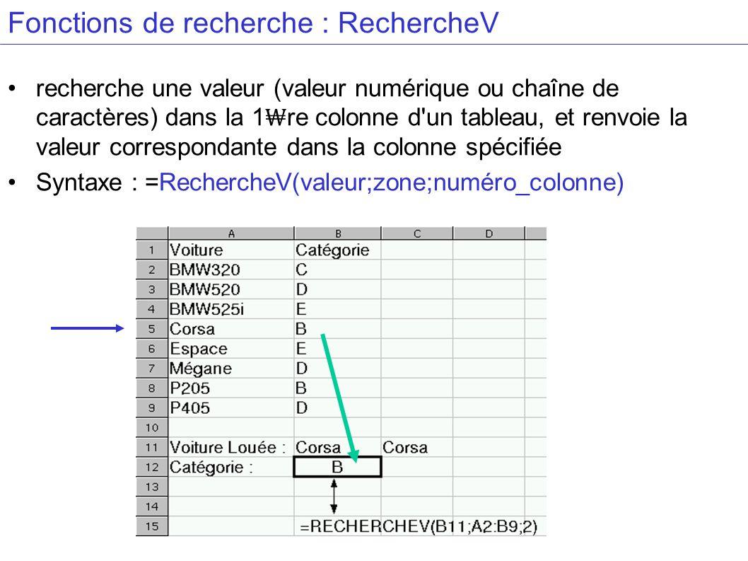 Fonctions de recherche : RechercheV recherche une valeur (valeur numérique ou chaîne de caractères) dans la 1 re colonne d un tableau, et renvoie la valeur correspondante dans la colonne spécifiée Syntaxe : =RechercheV(valeur;zone;numéro_colonne)