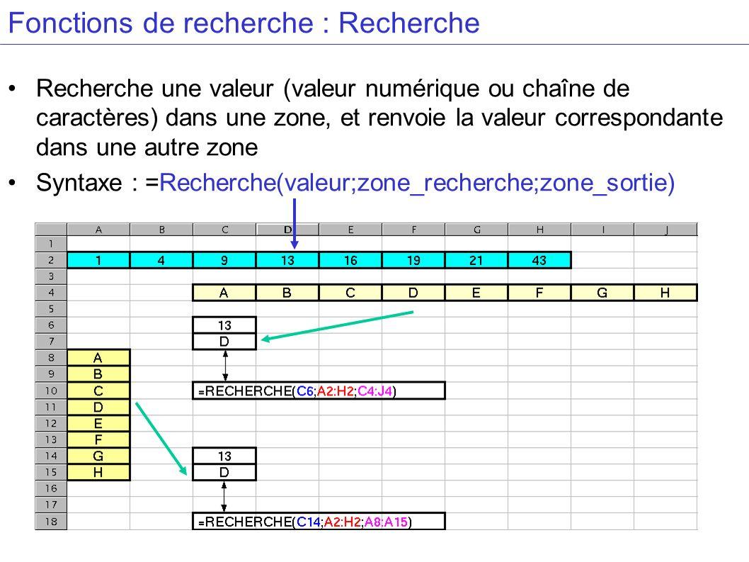 Fonctions de recherche : Recherche Recherche une valeur (valeur numérique ou chaîne de caractères) dans une zone, et renvoie la valeur correspondante dans une autre zone Syntaxe : =Recherche(valeur;zone_recherche;zone_sortie)