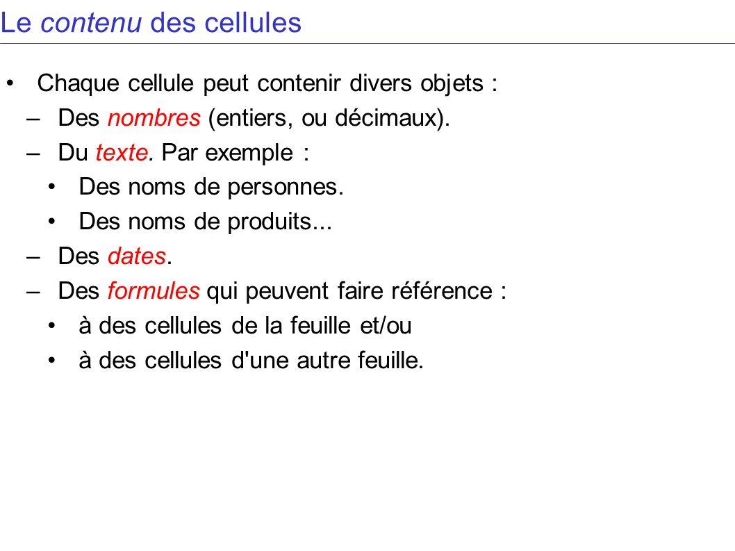 Le contenu des cellules Chaque cellule peut contenir divers objets : –Des nombres (entiers, ou décimaux). –Du texte. Par exemple : Des noms de personn