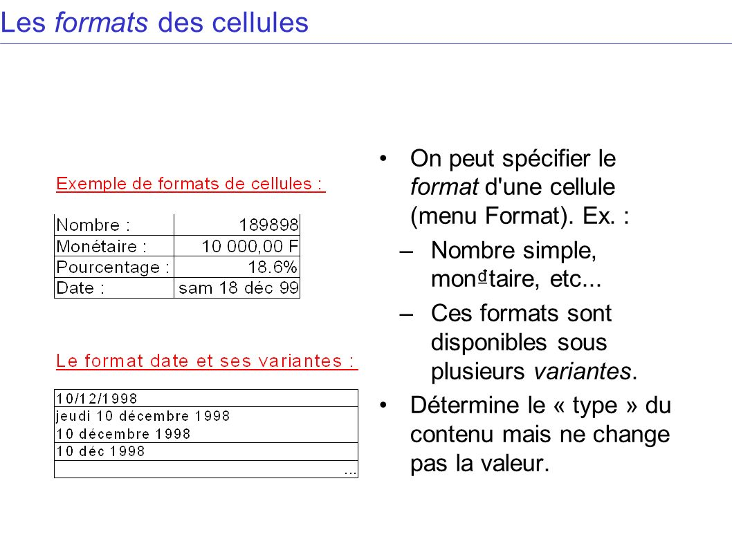 Les formats des cellules On peut spécifier le format d'une cellule (menu Format). Ex. : –Nombre simple, montaire, etc... –Ces formats sont disponibles