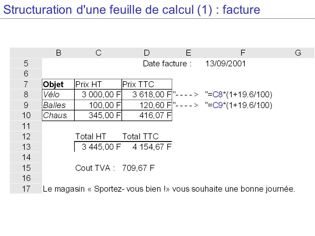 Les opérations sur les chaînes (2) Minuscule / Majuscule –Impose la casse d un texte –Syntaxe : =minuscule(Texte) –Exemple : NomPropre –Met en majuscule la 1re lettre de chaque mot –Syntaxe : =nompropre(Texte) –Exemple :