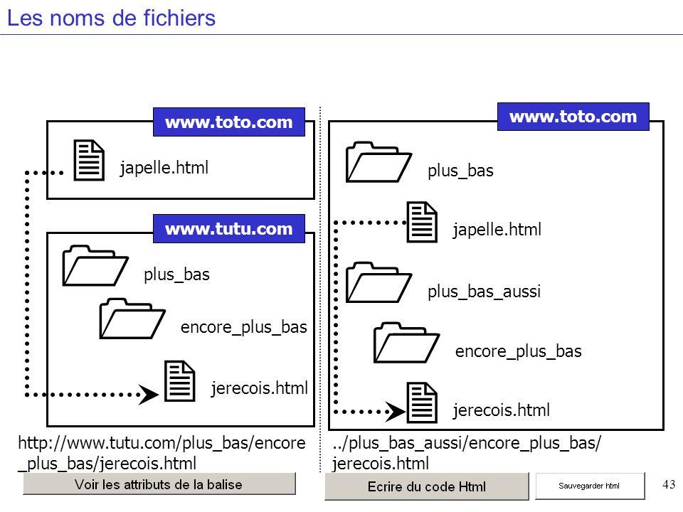 43 Les noms de fichiers japelle.html www.toto.com www.tutu.com encore_plus_bas plus_bas jerecois.html http://www.tutu.com/plus_bas/encore _plus_bas/jerecois.html encore_plus_bas plus_bas_aussi jerecois.html www.toto.com plus_bas japelle.html../plus_bas_aussi/encore_plus_bas/ jerecois.html