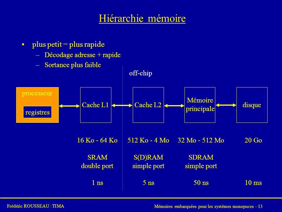 Mémoires embarquées pour les systèmes monopuces - 13 Frédéric ROUSSEAU : TIMA Hiérarchie mémoire plus petit = plus rapide –Décodage adresse + rapide –Sortance plus faible processeur registres Cache L1Cache L2 Mémoire principale disque 16 Ko - 64 Ko SRAM double port 1 ns 512 Ko - 4 Mo S(D)RAM simple port 5 ns 32 Mo - 512 Mo SDRAM simple port 50 ns 20 Go 10 ms off-chip