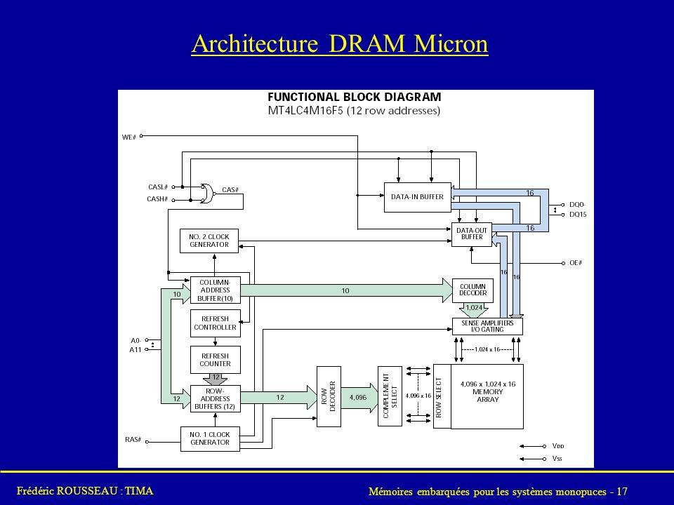 Mémoires embarquées pour les systèmes monopuces - 17 Frédéric ROUSSEAU : TIMA Architecture DRAM Micron