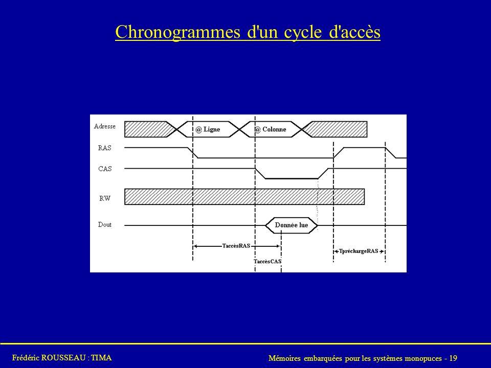 Mémoires embarquées pour les systèmes monopuces - 19 Frédéric ROUSSEAU : TIMA Chronogrammes d un cycle d accès