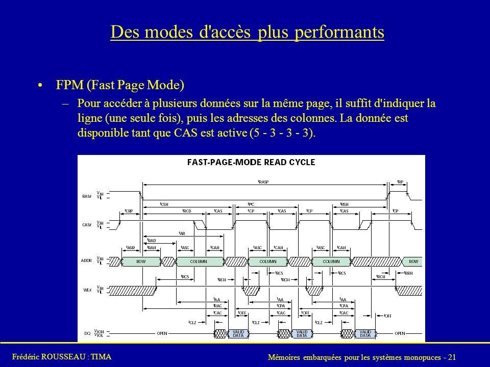 Mémoires embarquées pour les systèmes monopuces - 21 Frédéric ROUSSEAU : TIMA Des modes d accès plus performants FPM (Fast Page Mode) –Pour accéder à plusieurs données sur la même page, il suffit d indiquer la ligne (une seule fois), puis les adresses des colonnes.