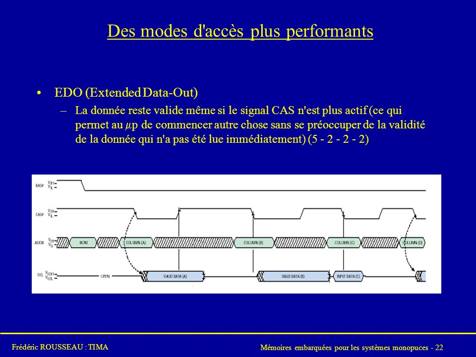 Mémoires embarquées pour les systèmes monopuces - 22 Frédéric ROUSSEAU : TIMA Des modes d'accès plus performants EDO (Extended Data-Out) –La donnée re
