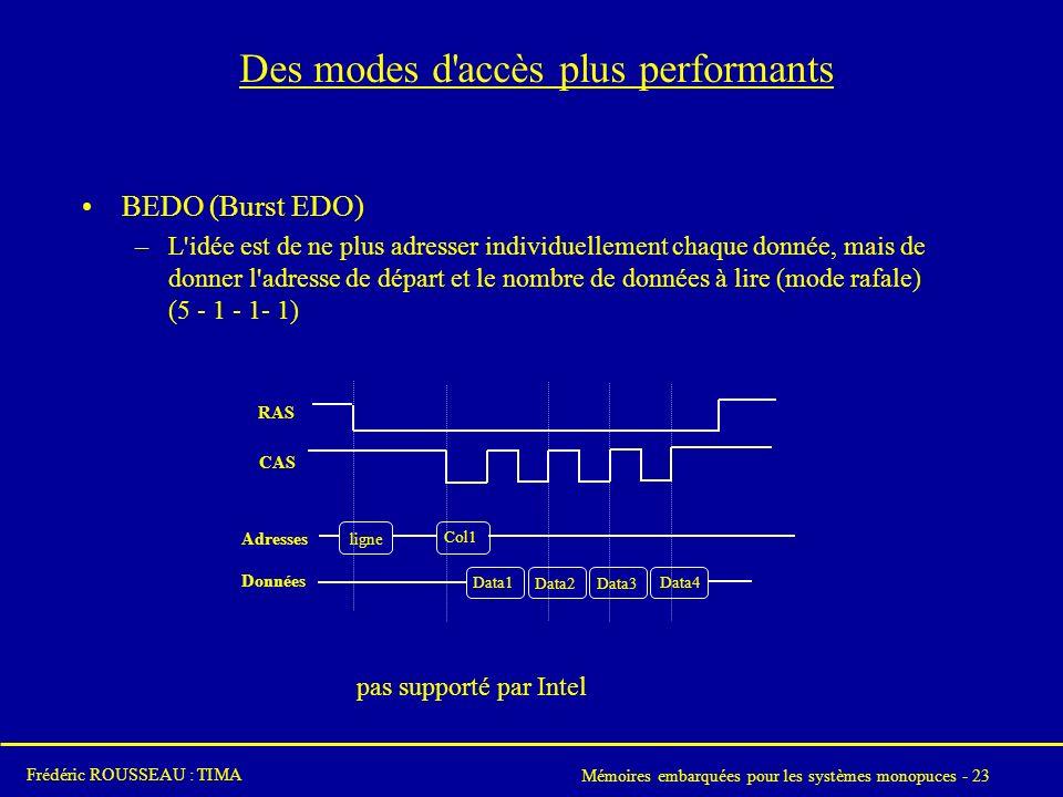 Mémoires embarquées pour les systèmes monopuces - 23 Frédéric ROUSSEAU : TIMA Des modes d accès plus performants BEDO (Burst EDO) –L idée est de ne plus adresser individuellement chaque donnée, mais de donner l adresse de départ et le nombre de données à lire (mode rafale) (5 - 1 - 1- 1) ligne Col1 Data1 RAS CAS Adresses Données Data2Data3 Data4 pas supporté par Intel