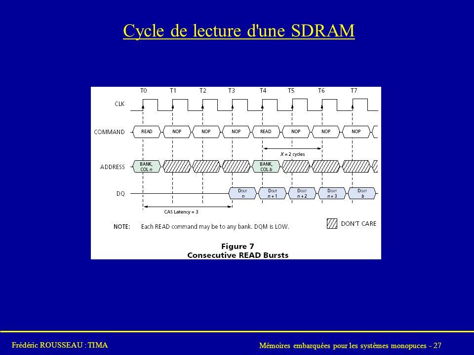 Mémoires embarquées pour les systèmes monopuces - 27 Frédéric ROUSSEAU : TIMA Cycle de lecture d une SDRAM