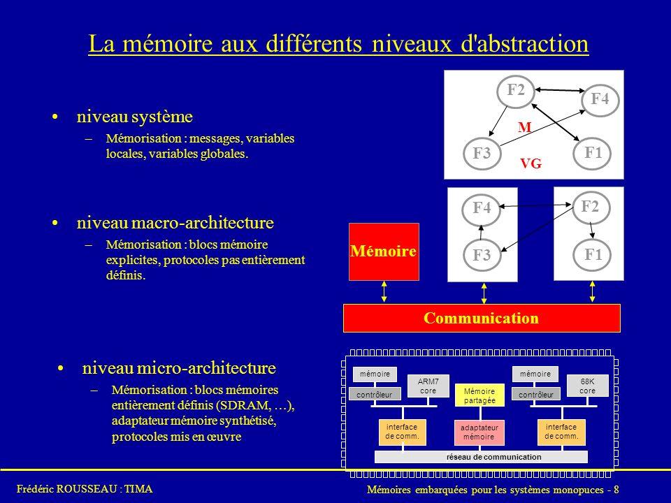 Mémoires embarquées pour les systèmes monopuces - 8 Frédéric ROUSSEAU : TIMA La mémoire aux différents niveaux d abstraction niveau système –Mémorisation : messages, variables locales, variables globales.