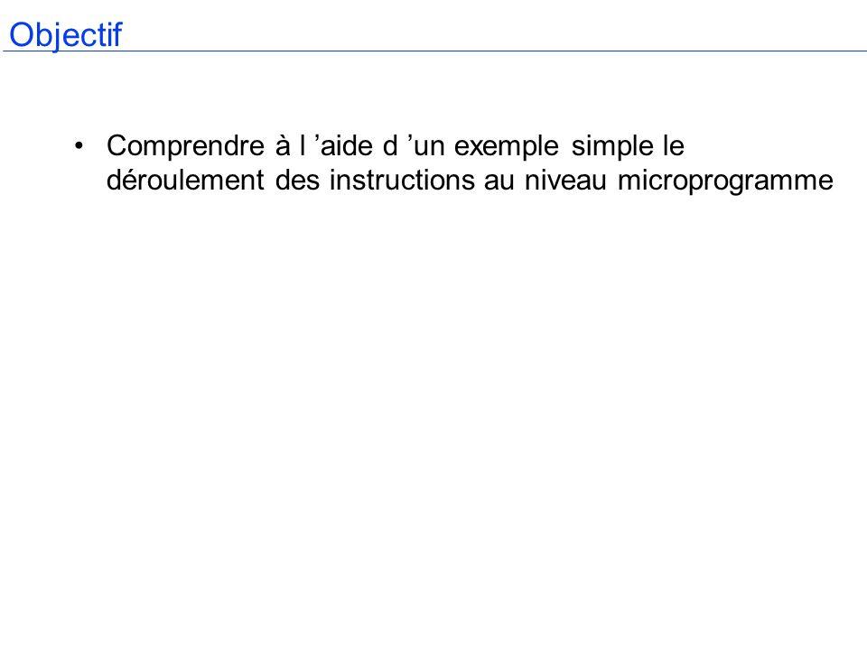 Objectif Comprendre à l aide d un exemple simple le déroulement des instructions au niveau microprogramme