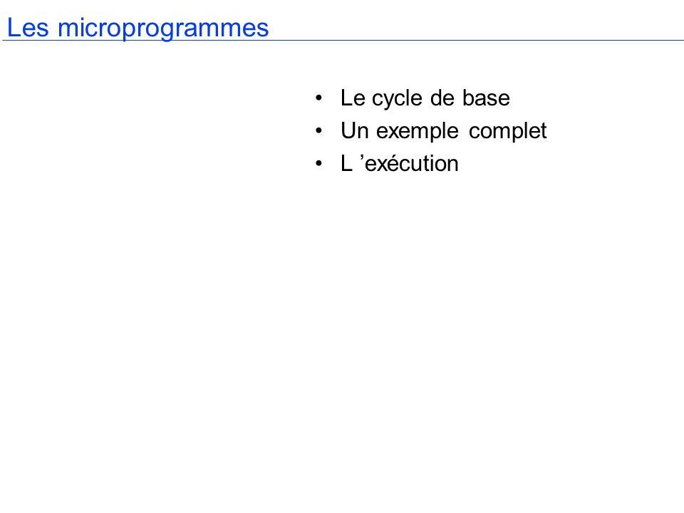 Les microprogrammes Le cycle de base Un exemple complet L exécution