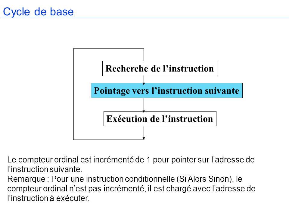 Cycle de base Le compteur ordinal est incrémenté de 1 pour pointer sur ladresse de linstruction suivante. Remarque : Pour une instruction conditionnel