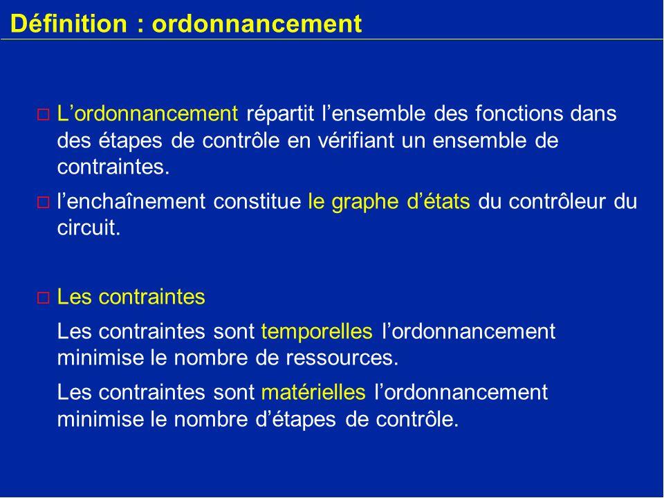 Définition : ordonnancement o Lordonnancement répartit lensemble des fonctions dans des étapes de contrôle en vérifiant un ensemble de contraintes.