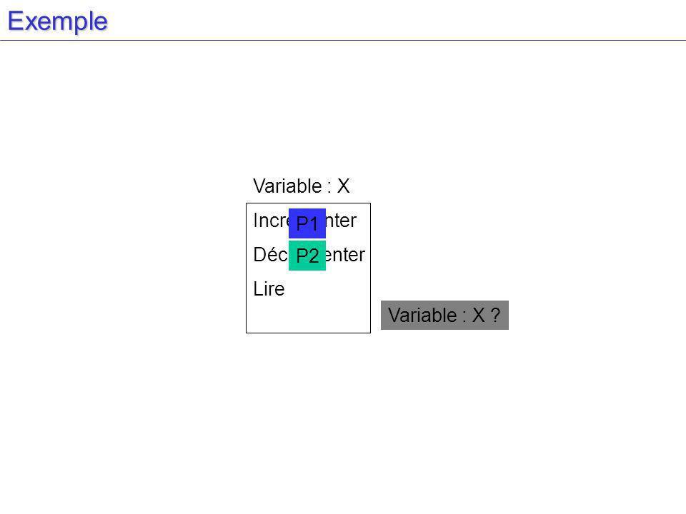 Exemple Variable : X Incrémenter Décrémenter Lire P1 P2 Variable : X ?
