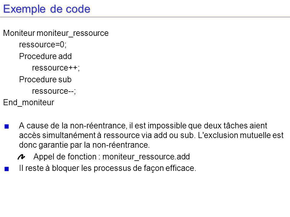 Exemple de code Moniteur moniteur_ressource ressource=0; Procedure add ressource++; Procedure sub ressource--; End_moniteur A cause de la non-réentrance, il est impossible que deux tâches aient accès simultanément à ressource via add ou sub.
