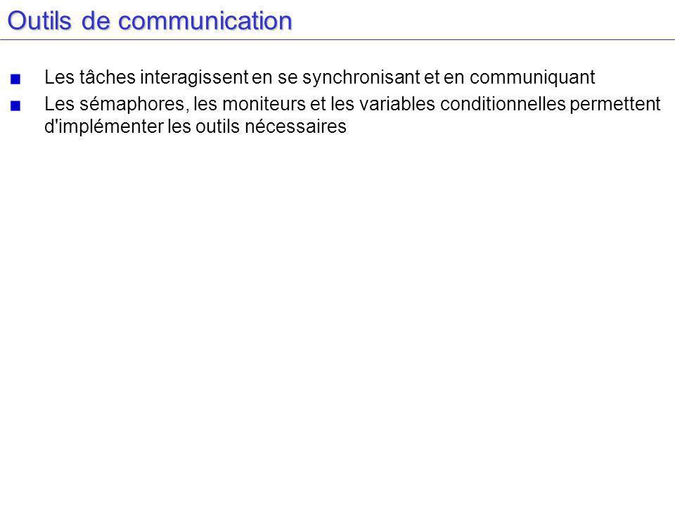 Outils de communication Les tâches interagissent en se synchronisant et en communiquant Les sémaphores, les moniteurs et les variables conditionnelles permettent d implémenter les outils nécessaires