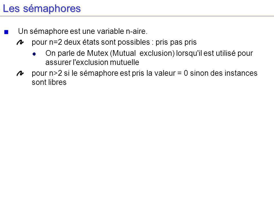 Les sémaphores Un sémaphore est une variable n-aire.