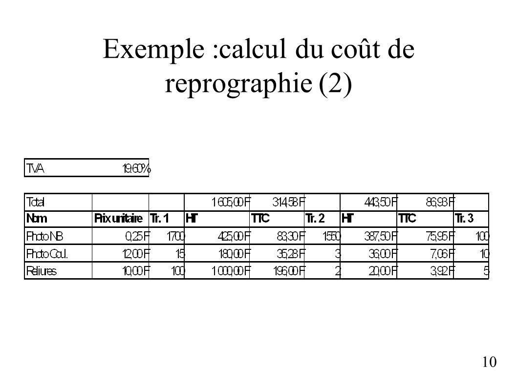 Exemple :calcul du coût de reprographie (2) 10