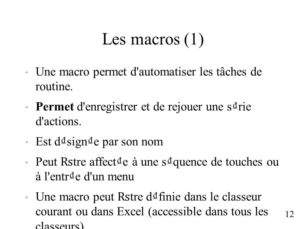 Les macros (1)