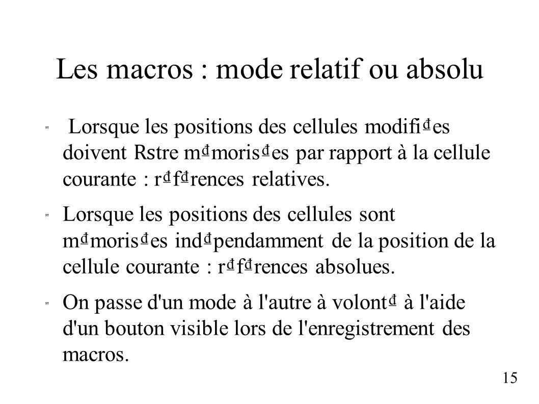 Les macros : mode relatif ou absolu Lorsque les positions des cellules modifies doivent tre mmorises par rapport à la cellule courante : rfrences relatives.