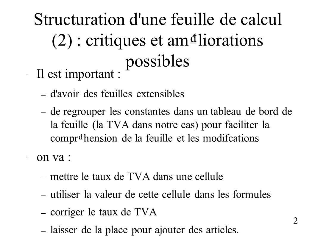 Structuration d une feuille de calcul (2) : critiques et amliorations possibles Il est important : – d avoir des feuilles extensibles – de regrouper les constantes dans un tableau de bord de la feuille (la TVA dans notre cas) pour faciliter la comprhension de la feuille et les modifcations on va : – mettre le taux de TVA dans une cellule – utiliser la valeur de cette cellule dans les formules – corriger le taux de TVA – laisser de la place pour ajouter des articles.