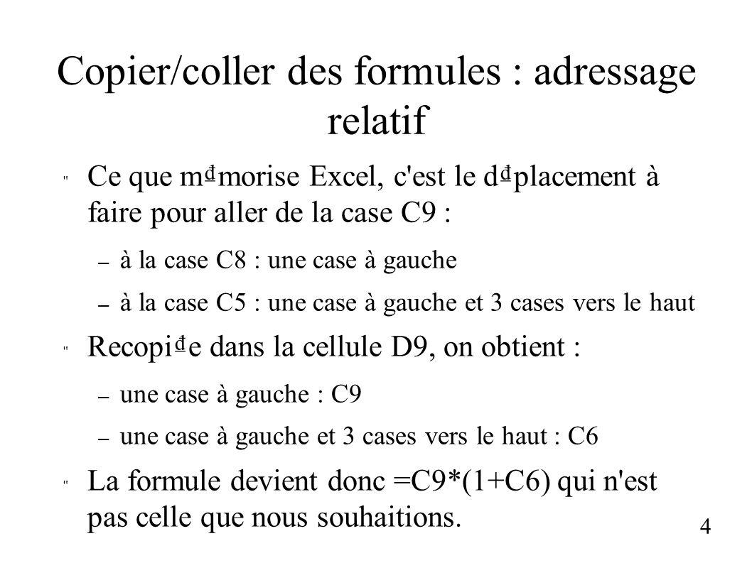 Copier/coller des formules : adressage relatif Ce que mmorise Excel, c est le dplacement à faire pour aller de la case C9 : – à la case C8 : une case à gauche – à la case C5 : une case à gauche et 3 cases vers le haut Recopie dans la cellule D9, on obtient : – une case à gauche : C9 – une case à gauche et 3 cases vers le haut : C6 La formule devient donc =C9*(1+C6) qui n est pas celle que nous souhaitions.