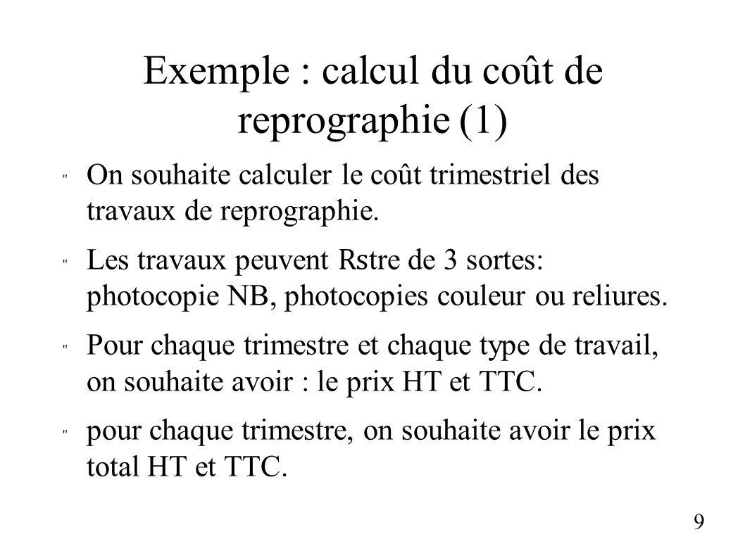 Exemple : calcul du coût de reprographie (1) On souhaite calculer le coût trimestriel des travaux de reprographie.