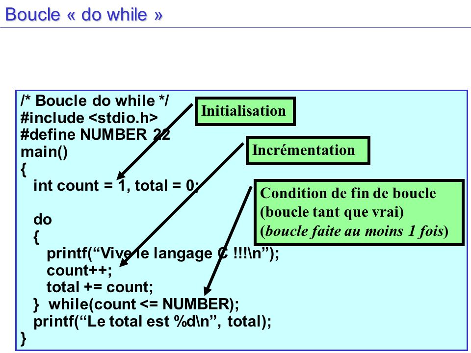 36 Boucle « do while » /* Boucle do while */ #include #define NUMBER 22 main() { int count = 1, total = 0; do { printf(Vive le langage C !!!\n); count