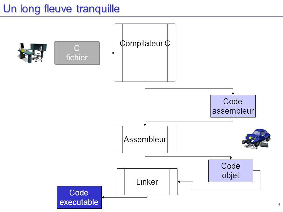 4 Un long fleuve tranquille C fichier C fichier Compilateur C Code assembleur Assembleur Code objet Linker Code executable