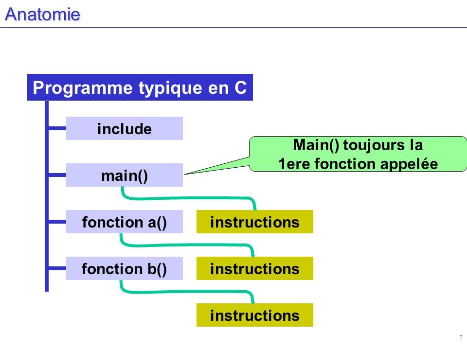 28 Fonctions en C Plusieurs fonctions pré-définies: printf(), sin(), atoi(), … Le prototype de ces fonctions sont dans fichiers dentête (header file) printf() dans stdio.h sin() dans math.h